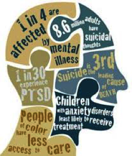 May Is Mental Health Awareness Month Nph Medical Services